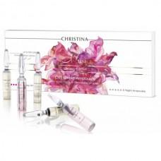 Christina Muse Cell Shield Ampoules - Ампулы с препаратом для восстановления защитного барьера кожи (дневные и ночные) 10шт. x 2мл